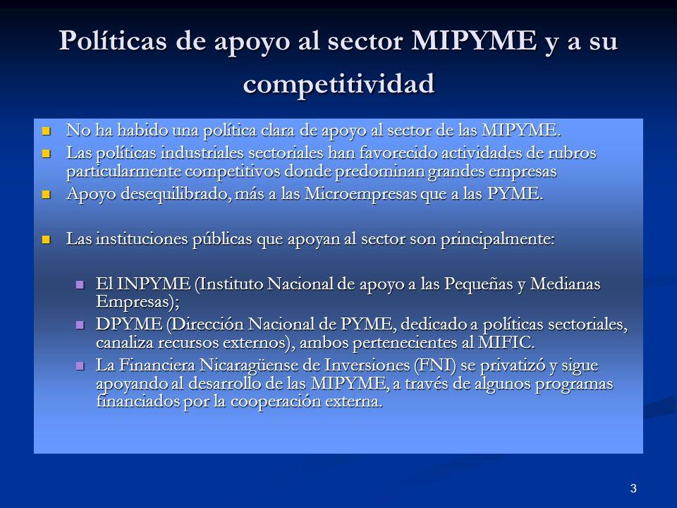 Políticas de apoyo al sector MIPYME y a su competitividad