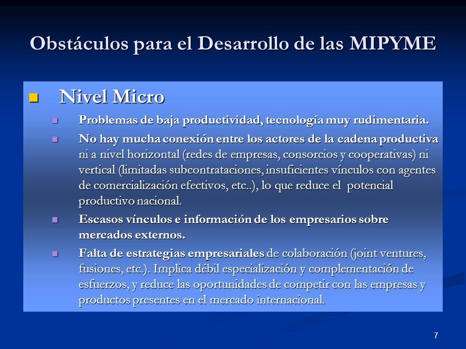Obstáculos para el Desarrollo de las MIPYME