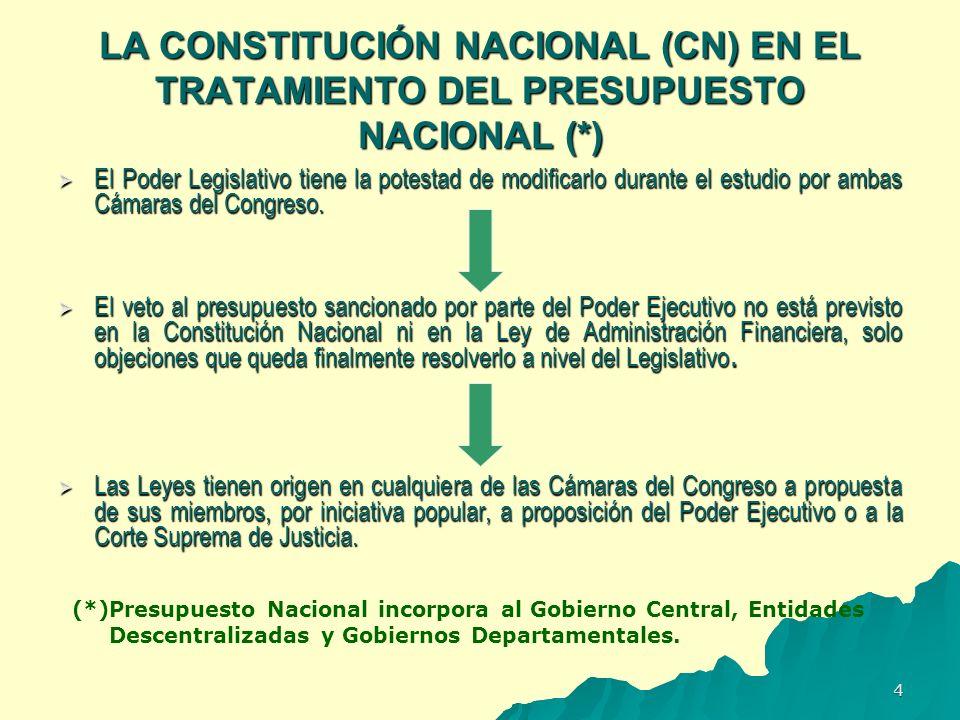 LA CONSTITUCIÓN NACIONAL (CN) EN EL TRATAMIENTO DEL PRESUPUESTO NACIONAL (*)