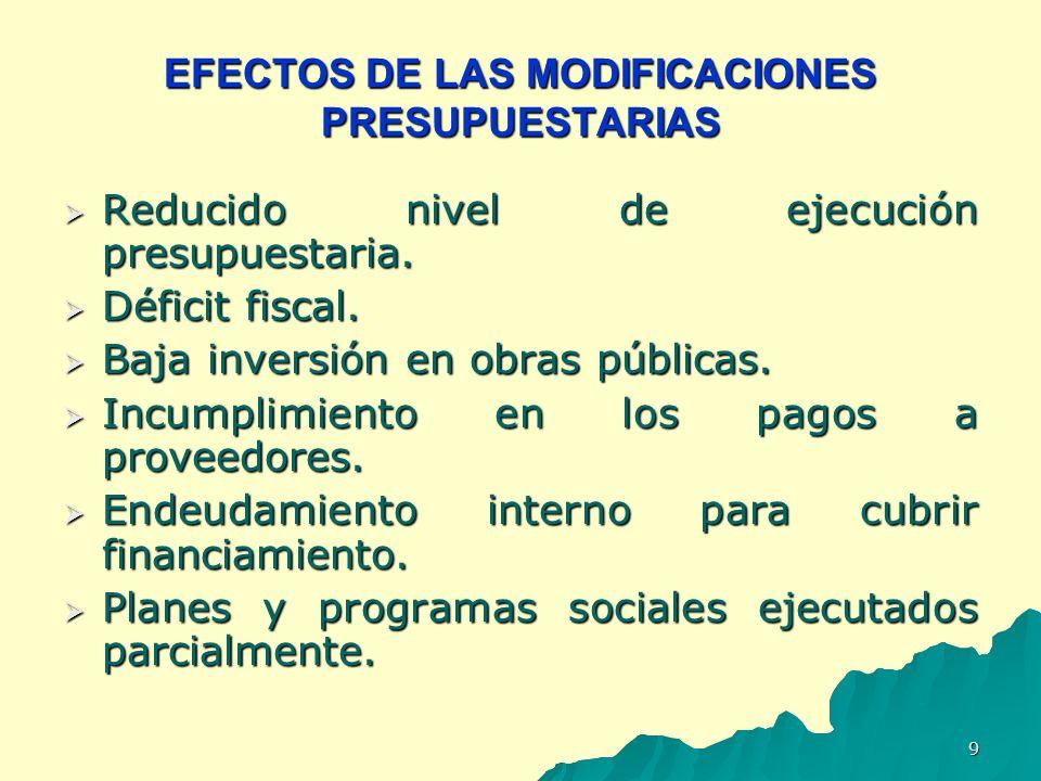 EFECTOS DE LAS MODIFICACIONES PRESUPUESTARIAS