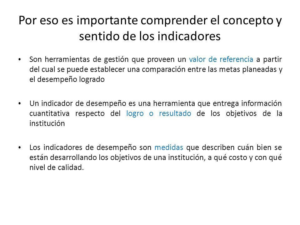Por eso es importante comprender el concepto y sentido de los indicadores