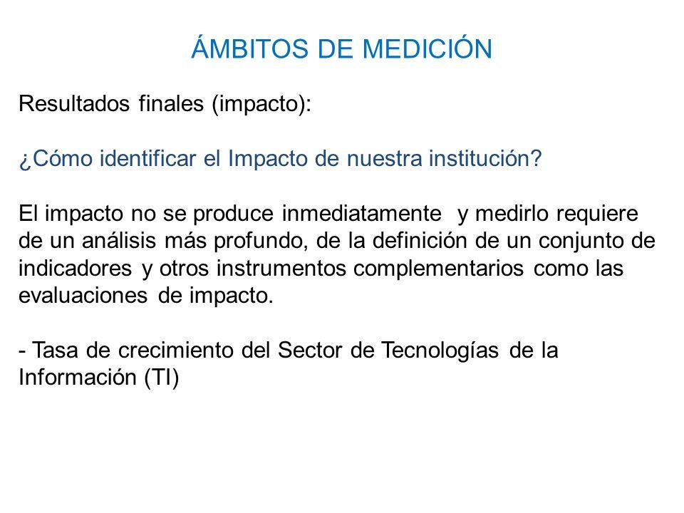 ÁMBITOS DE MEDICIÓN Resultados finales (impacto):