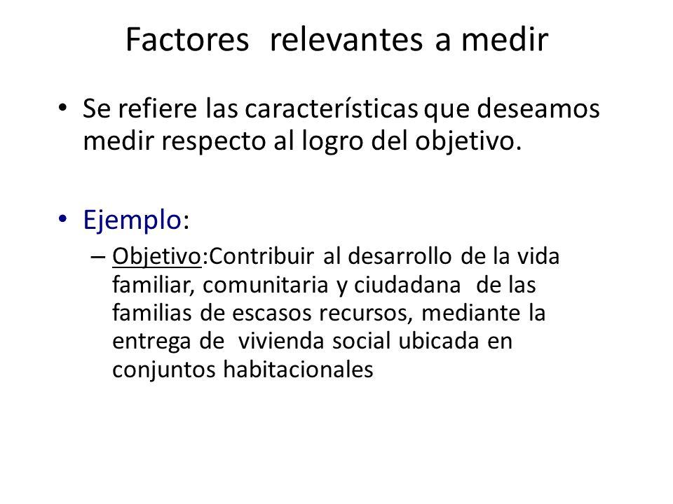 Factores relevantes a medir