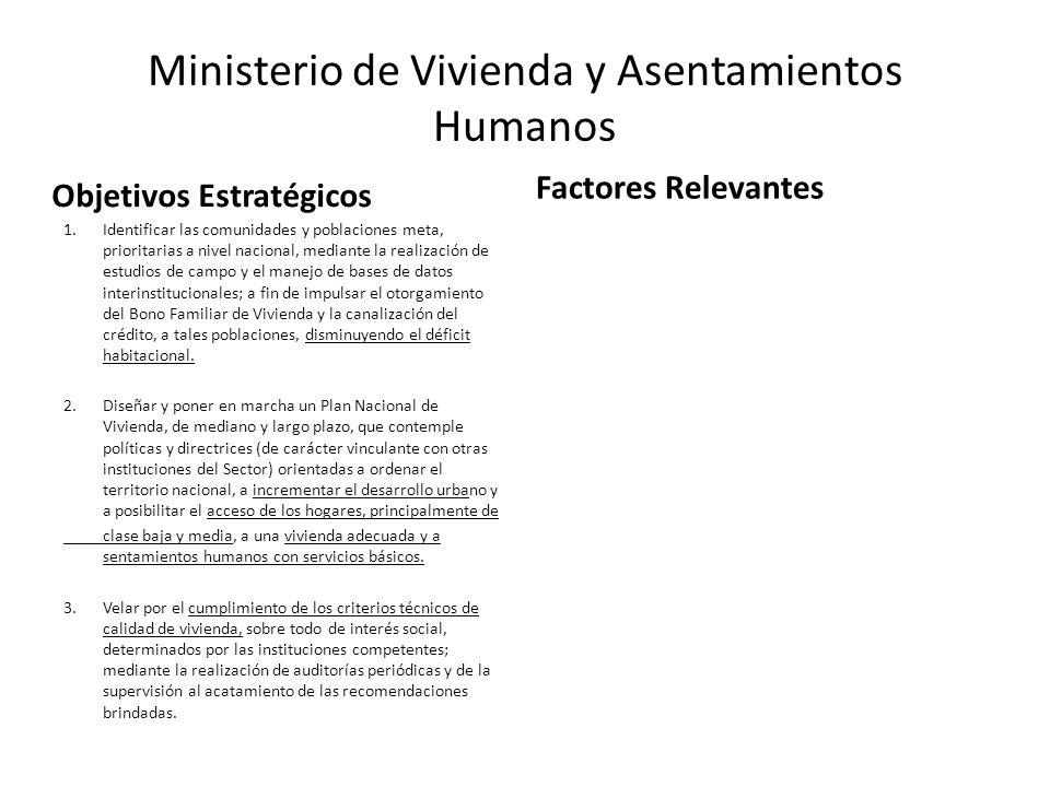 Ministerio de Vivienda y Asentamientos Humanos