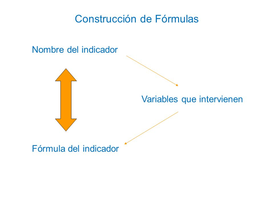Construcción de Fórmulas