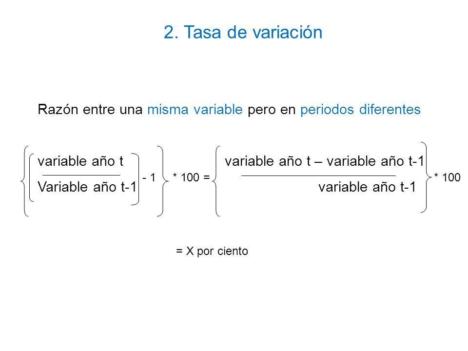 2. Tasa de variación Razón entre una misma variable pero en periodos diferentes. variable año t variable año t – variable año t-1.