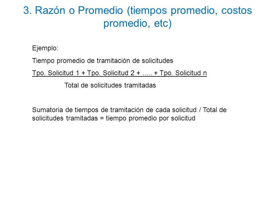 3. Razón o Promedio (tiempos promedio, costos promedio, etc)