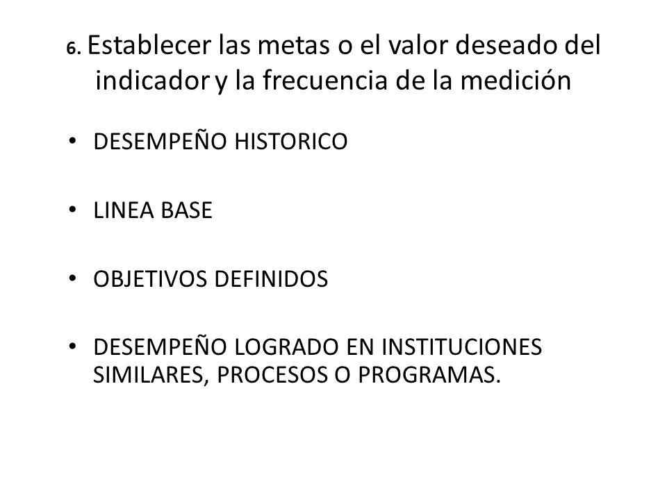 DESEMPEÑO LOGRADO EN INSTITUCIONES SIMILARES, PROCESOS O PROGRAMAS.