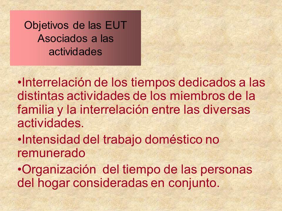 Objetivos de las EUT Asociados a las actividades