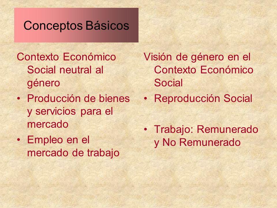 Conceptos Básicos Contexto Económico Social neutral al género