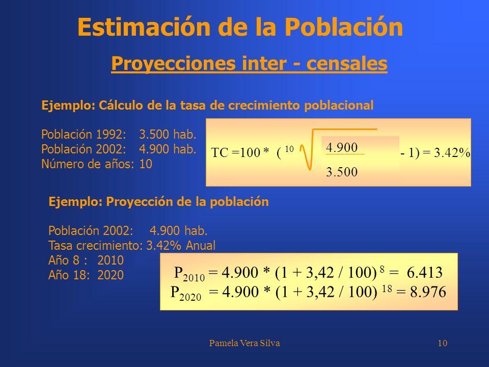 Estimación de la Población