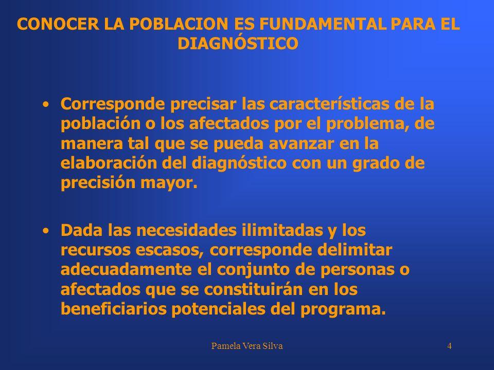 CONOCER LA POBLACION ES FUNDAMENTAL PARA EL DIAGNÓSTICO