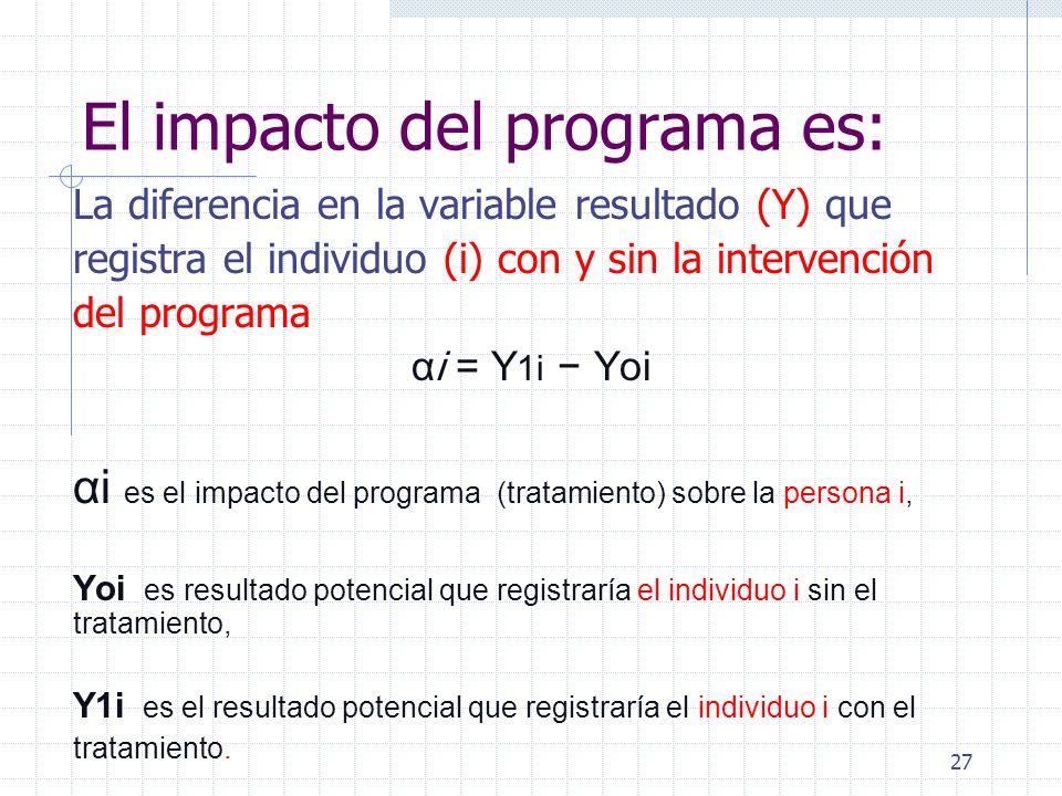 El impacto del programa es: