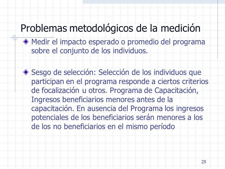 Problemas metodológicos de la medición
