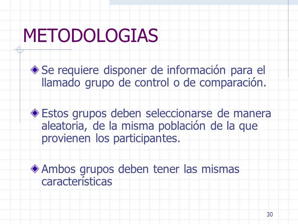METODOLOGIAS Se requiere disponer de información para el llamado grupo de control o de comparación.