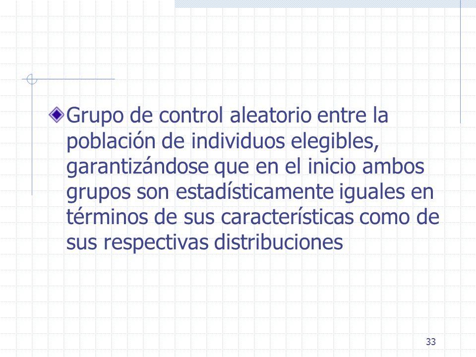 Grupo de control aleatorio entre la población de individuos elegibles, garantizándose que en el inicio ambos grupos son estadísticamente iguales en términos de sus características como de sus respectivas distribuciones