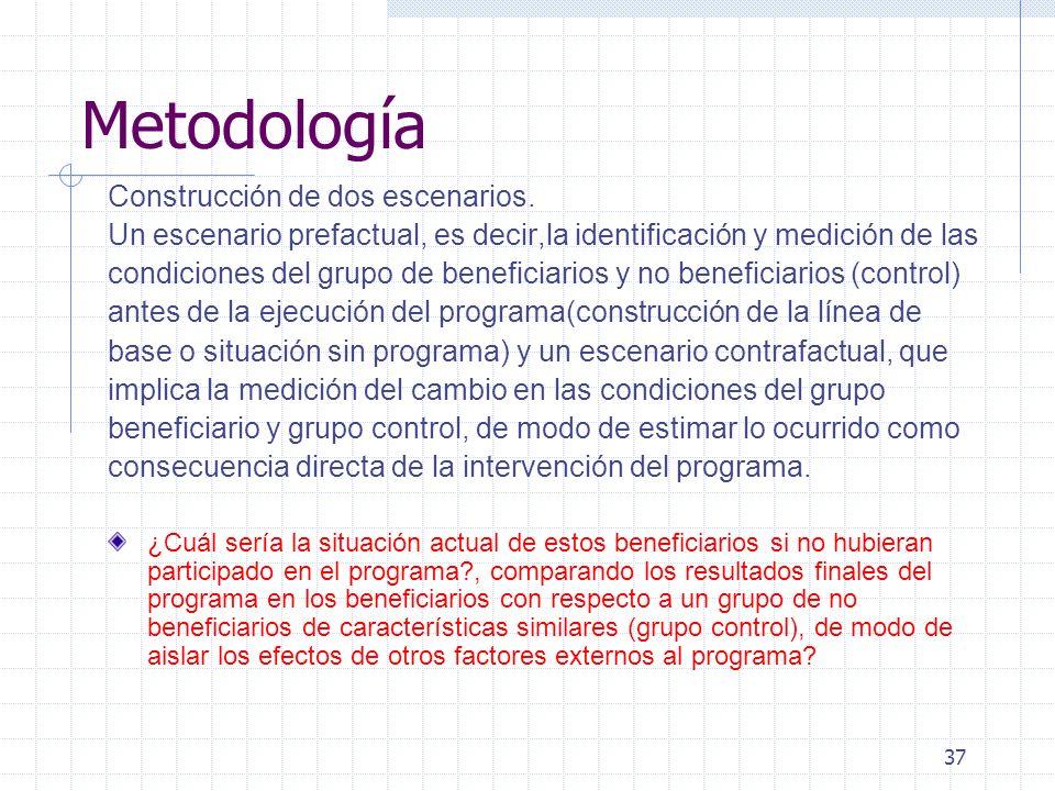 Metodología Construcción de dos escenarios.