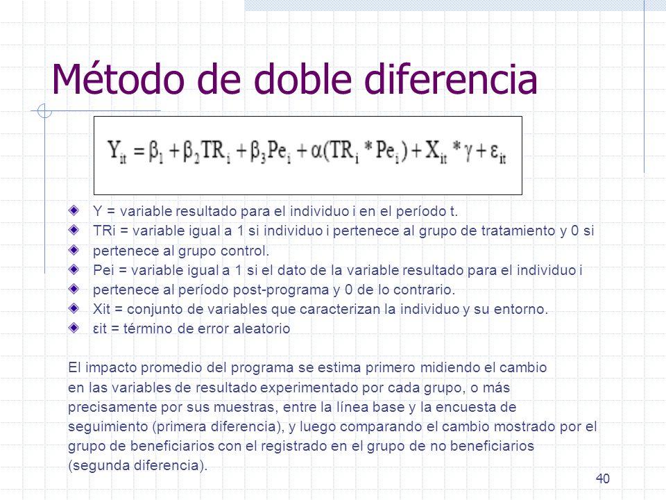 Método de doble diferencia