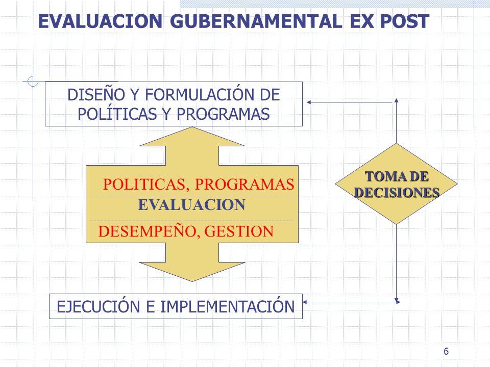 EVALUACION GUBERNAMENTAL EX POST