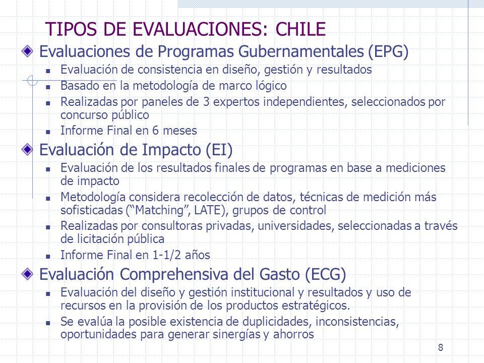 TIPOS DE EVALUACIONES: CHILE