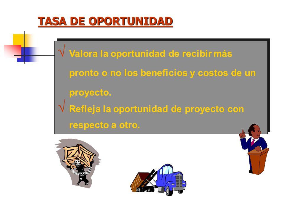 TASA DE OPORTUNIDAD Valora la oportunidad de recibir más pronto o no los beneficios y costos de un proyecto.