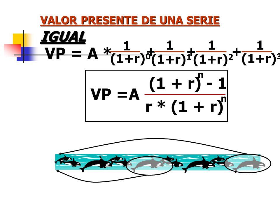 VP = A * (1 + r) - 1 VP = A r * (1 + r) 1 (1+r)0 (1+r)1 (1+r)2 (1+r)3
