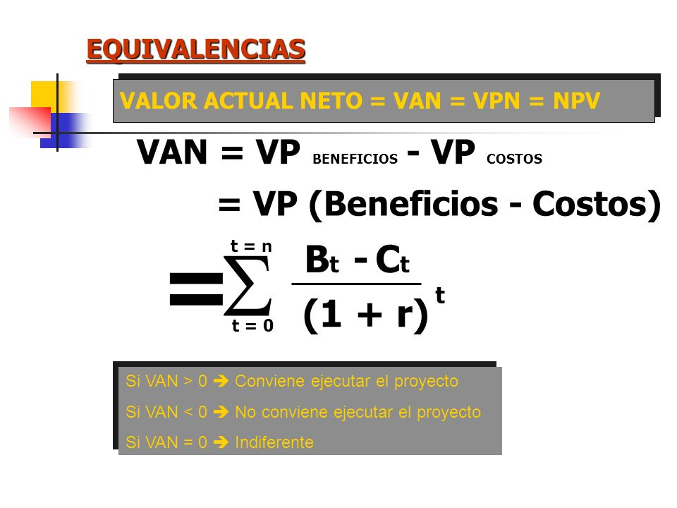 S = Bt - Ct (1 + r) VAN = VP BENEFICIOS - VP COSTOS