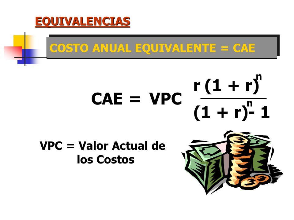 VPC CAE = (1 + r) r - 1 EQUIVALENCIAS COSTO ANUAL EQUIVALENTE = CAE