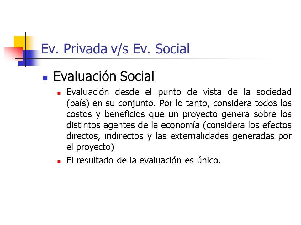 Ev. Privada v/s Ev. Social
