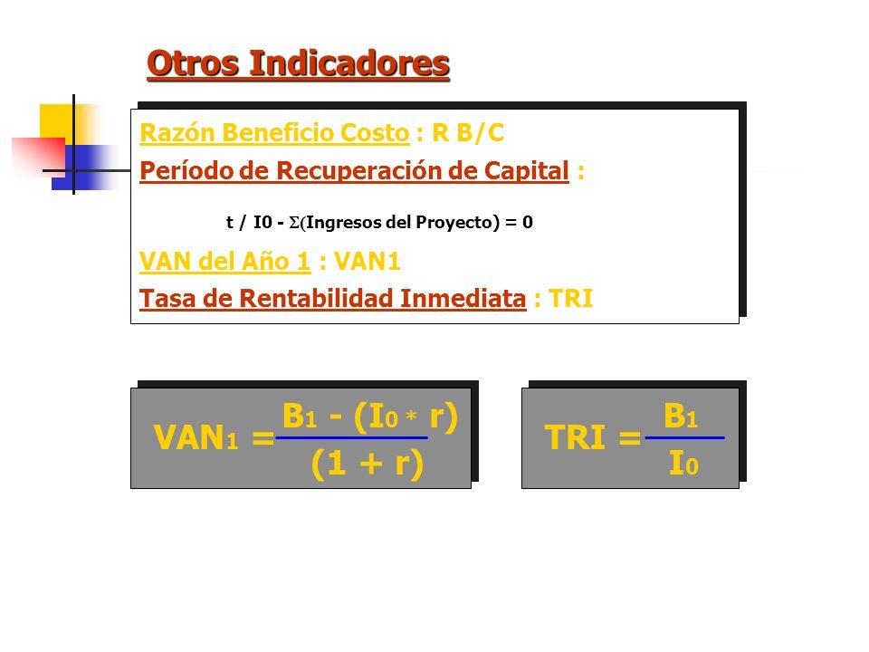 t / I0 - S(Ingresos del Proyecto) = 0