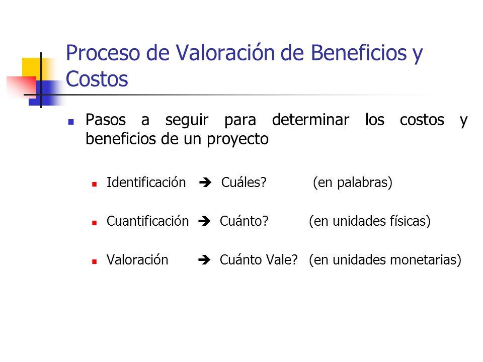 Proceso de Valoración de Beneficios y Costos
