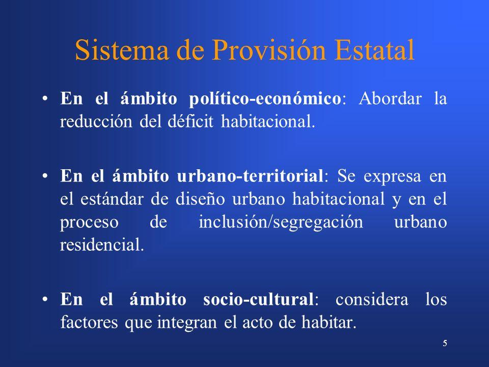 Sistema de Provisión Estatal