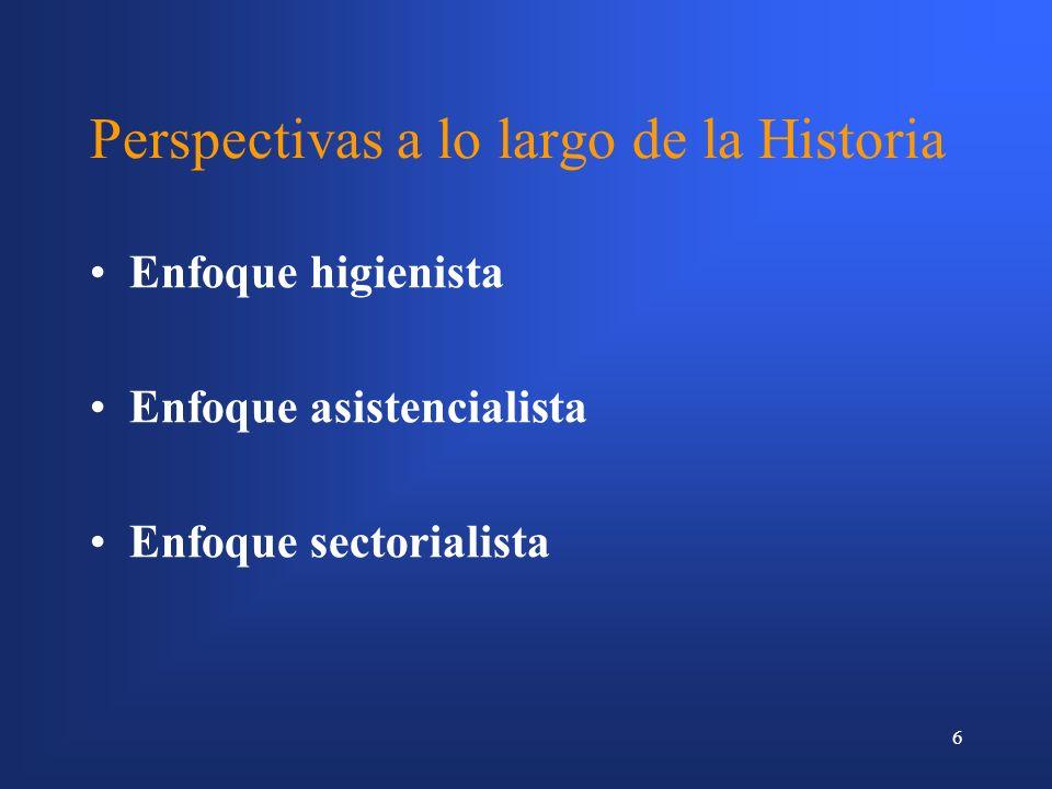 Perspectivas a lo largo de la Historia