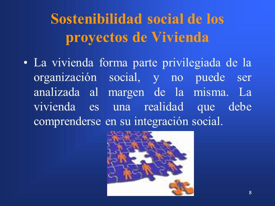Sostenibilidad social de los proyectos de Vivienda