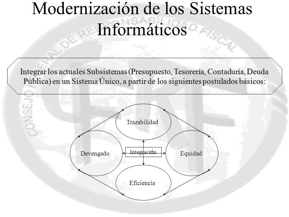 Modernización de los Sistemas Informáticos