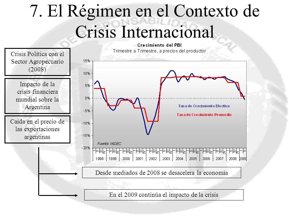 7. El Régimen en el Contexto de Crisis Internacional