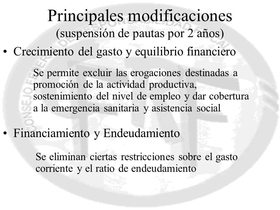 Principales modificaciones (suspensión de pautas por 2 años)