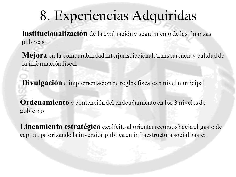 8. Experiencias Adquiridas