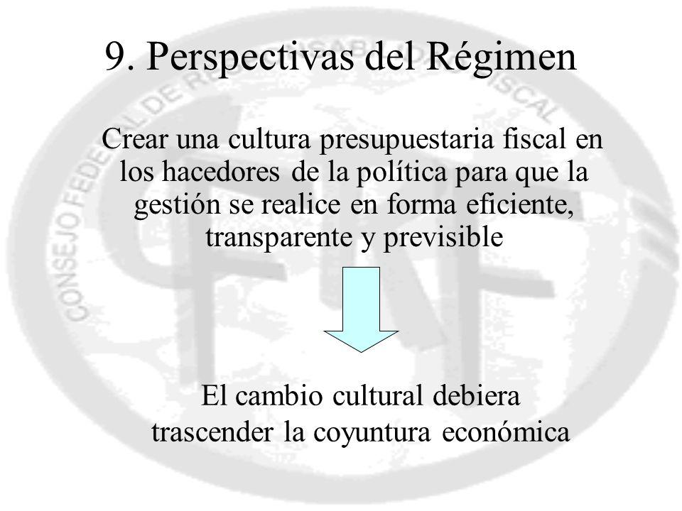 9. Perspectivas del Régimen