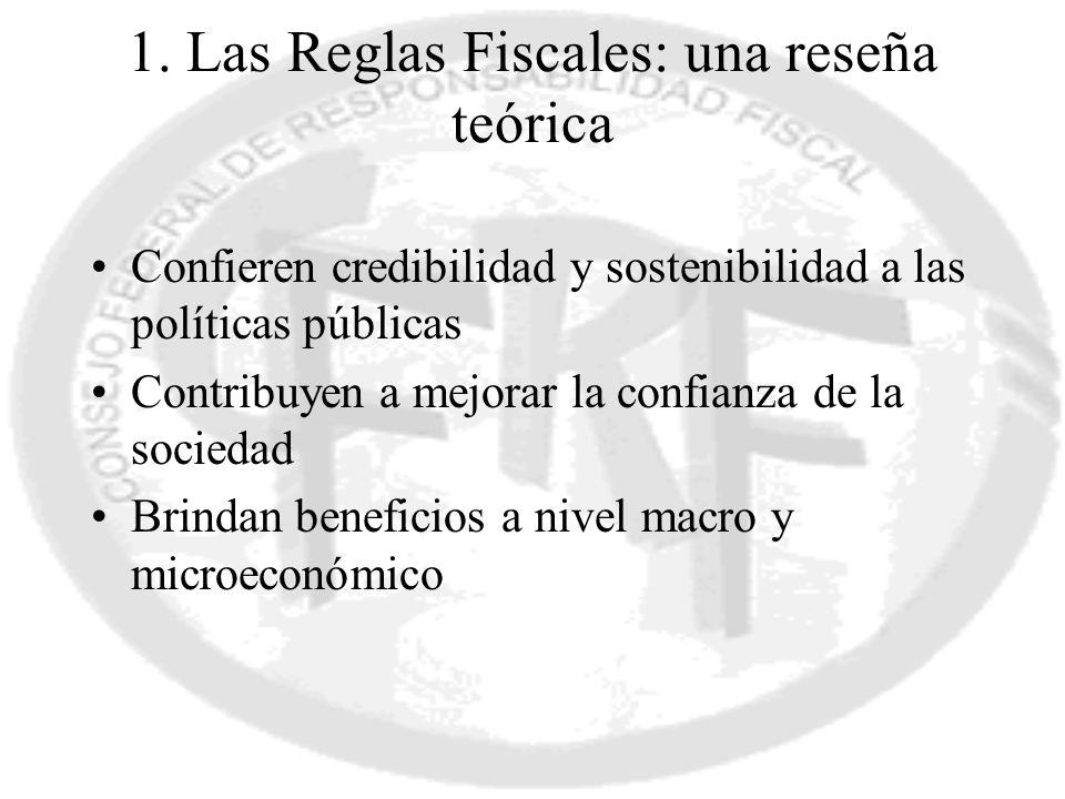 1. Las Reglas Fiscales: una reseña teórica