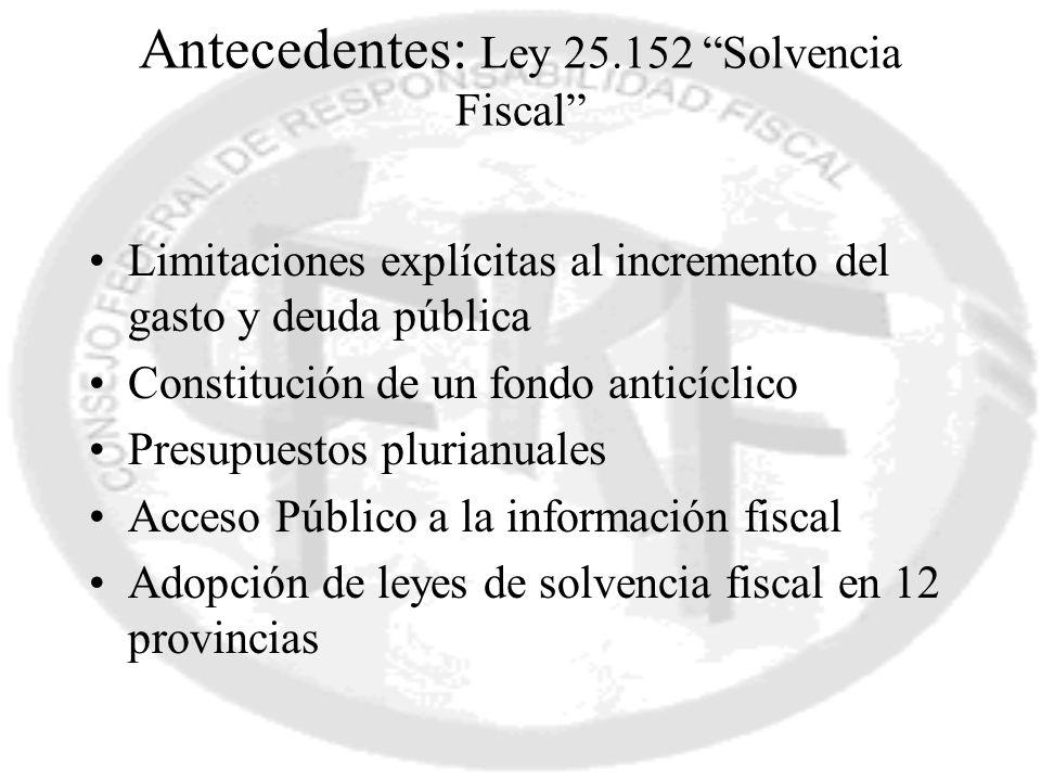 Antecedentes: Ley 25.152 Solvencia Fiscal