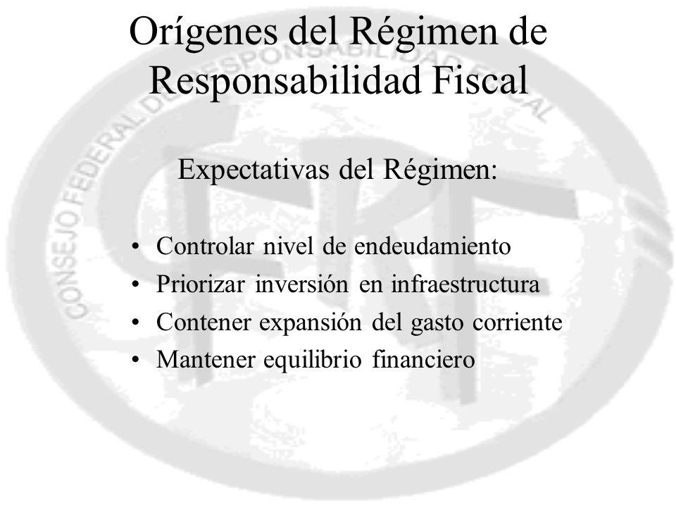 Orígenes del Régimen de Responsabilidad Fiscal