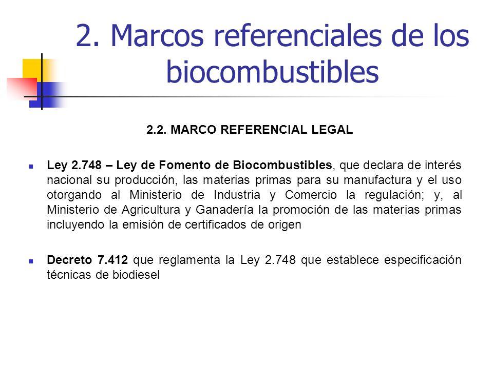 2. Marcos referenciales de los biocombustibles