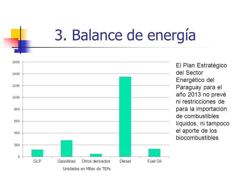 3. Balance de energía