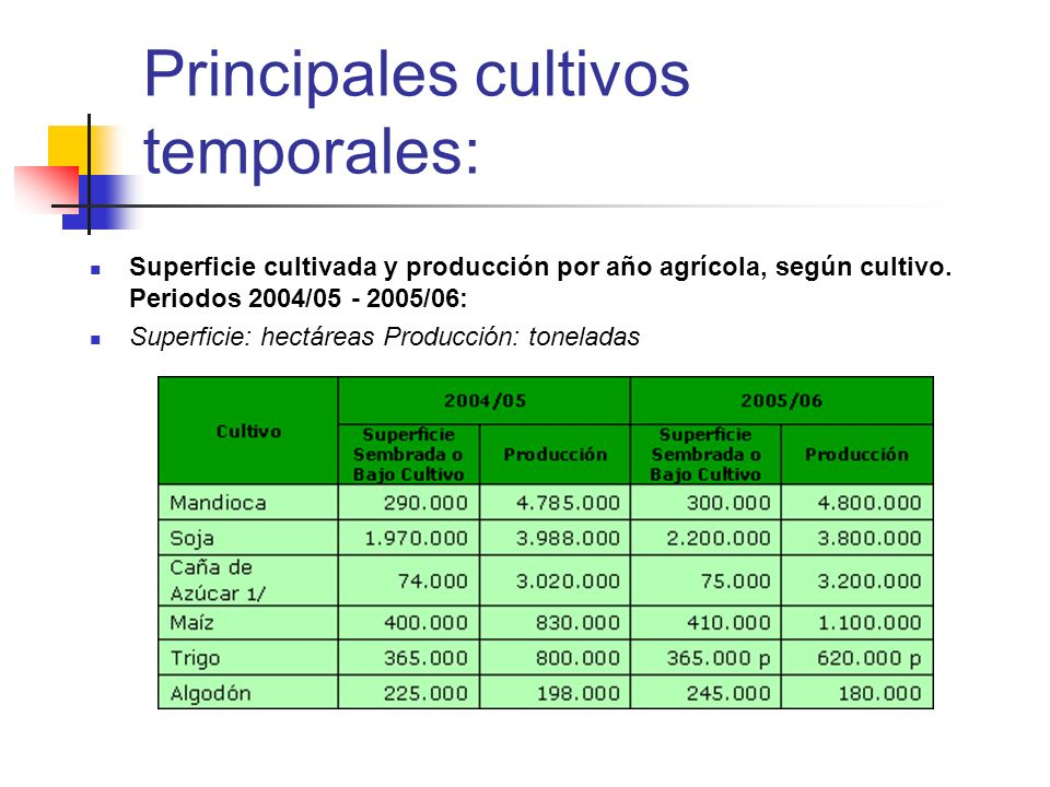 Principales cultivos temporales: