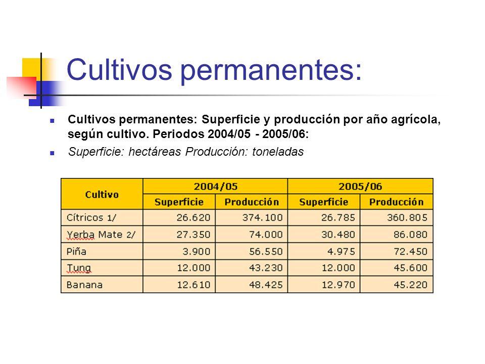 Cultivos permanentes:
