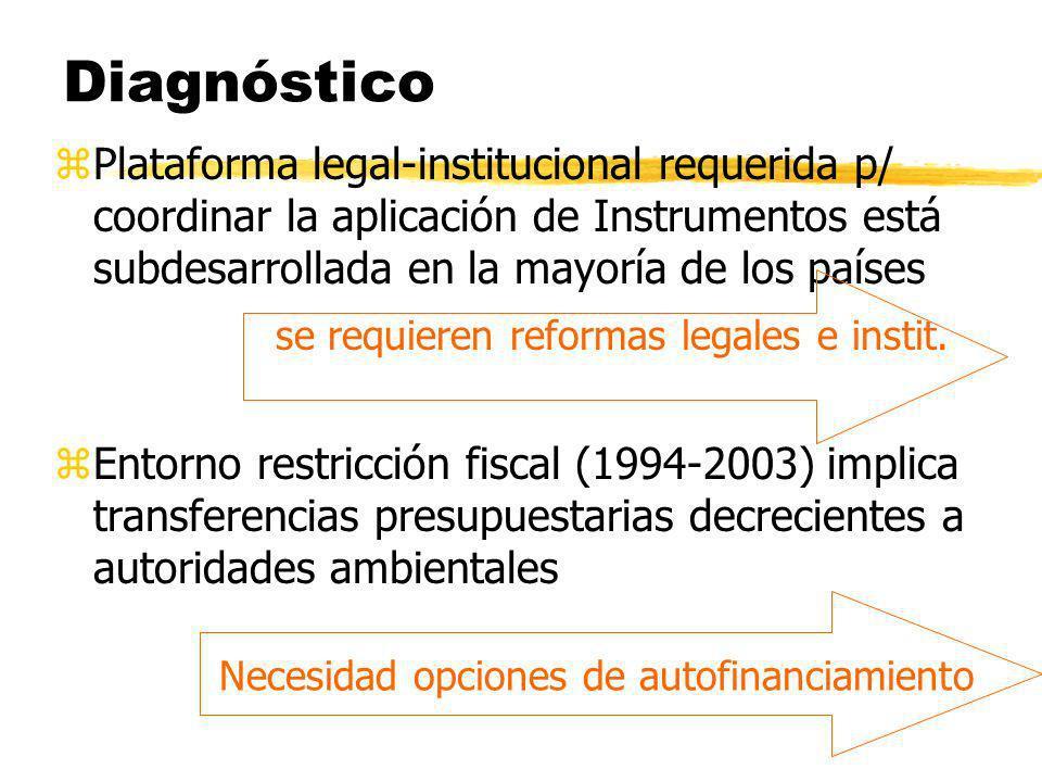 Diagnóstico se requieren reformas legales e instit.