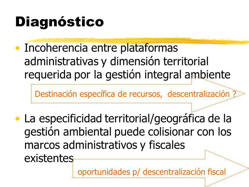 Diagnóstico Incoherencia entre plataformas administrativas y dimensión territorial requerida por la gestión integral ambiente.