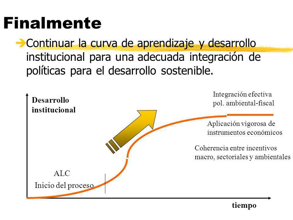 Finalmente Continuar la curva de aprendizaje y desarrollo institucional para una adecuada integración de políticas para el desarrollo sostenible.