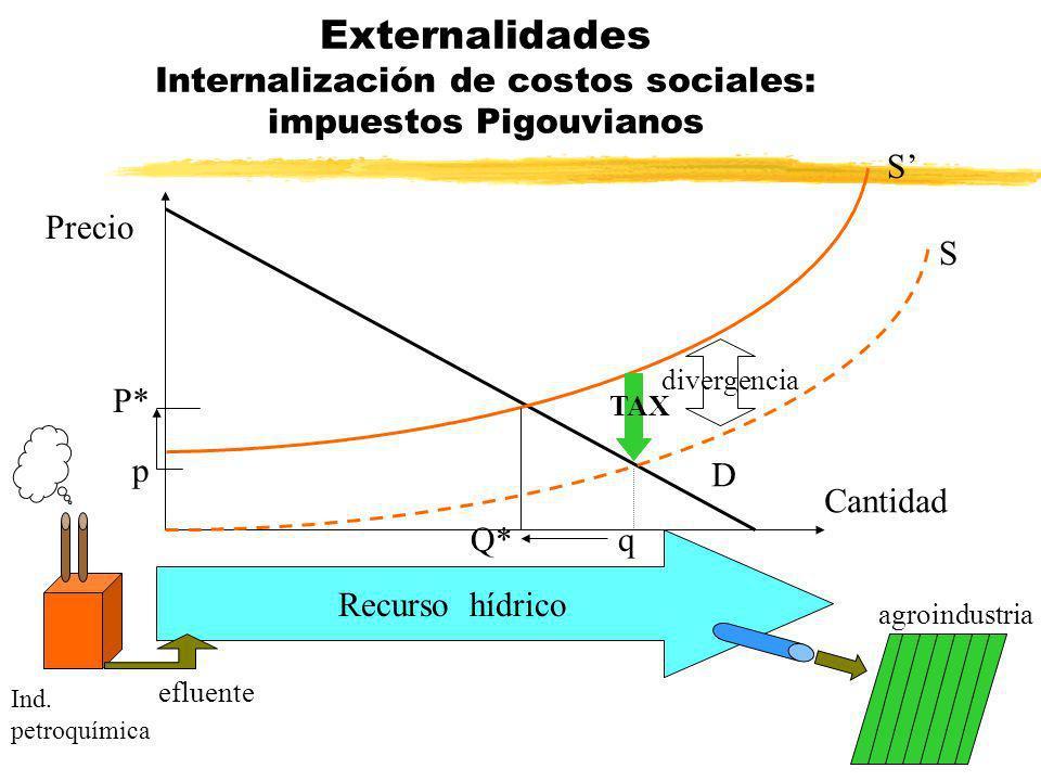 Externalidades Internalización de costos sociales: impuestos Pigouvianos